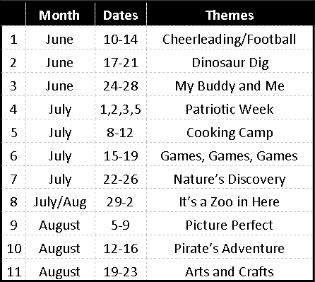 Camping Summer Camp Theme Summer-camp-themes-2013